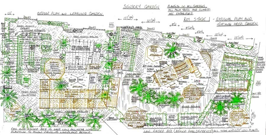 Warwick Community Gardens and Playground and Sensory Garden ... on small gifts ideas, small backyard projects, small backyard animals, small pools ideas, small patio furniture ideas, small healthy breakfast ideas, small flower pot ideas, small crafts ideas, small painting ideas, small playground ideas,